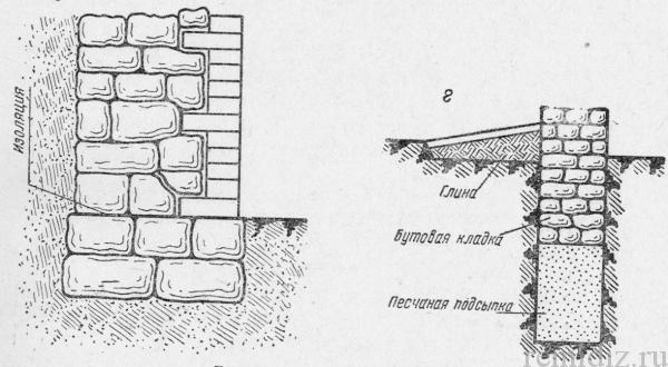 Кладка стен подвалов из бутового камня