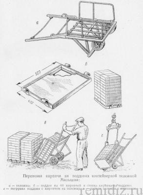 Тачка строительная для раствора и кирпича.